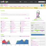 Страница пользователя на Wakoopa